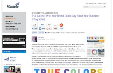 http://blog.marketo.com/blog/2012/06/true-colors-what-your-brand-colors-say-about-your-business.html