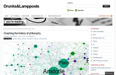 http://drunks-and-lampposts.com/2012/06/13/graphing-the-history-of-philosophy/