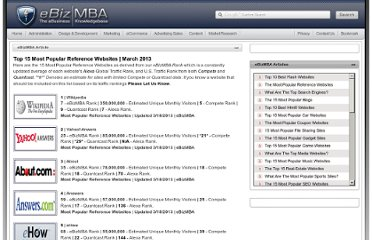 http://www.ebizmba.com/articles/reference-websites