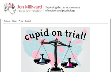 http://jonmillward.com/blog/attraction-dating/cupid-on-trial-a-4-month-online-dating-experiment/