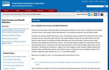 http://www.ers.usda.gov/data-products/farm-income-and-wealth-statistics.aspx