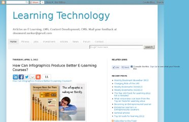 http://manageurcontents.blogspot.com/2012/04/how-can-infographics-produce-better-e.html
