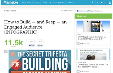 http://mashable.com/2012/06/26/how-to-build-an-engaged-audience-infographic/#