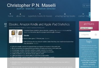 http://www.christopherpnmaselli.com/2010/10/ebooks-amazon-kindle-and-apple-ipad-statistics/