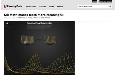 http://flowingdata.com/2011/10/05/kill-math-makes-math-more-meaningful/