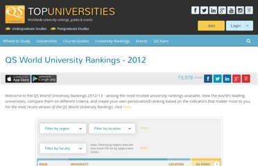 http://www.topuniversities.com/university-rankings/world-university-rankings/2012/subject-rankings