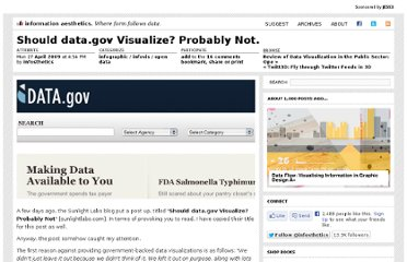http://infosthetics.com/archives/2009/04/should_datagov_visualize_probably_not.html