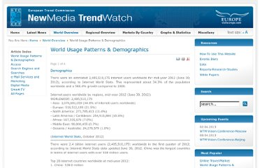 http://www.newmediatrendwatch.com/world-overview/34-world-usage-patterns-and-demographics