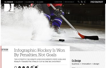 http://www.fastcodesign.com/1670212/infographic-hockey-is-won-by-penalties-not-goals