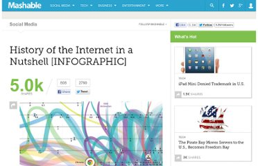 http://mashable.com/2012/07/05/web-evolution-infographic/