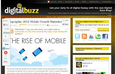 http://www.digitalbuzzblog.com/infographic-2012-mobile-growth-statistics/