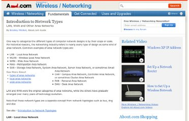 http://compnetworking.about.com/od/basicnetworkingconcepts/a/network_types.htm