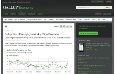 http://www.gallup.com/poll/145478/gallup-finds-unemployment-december.aspx