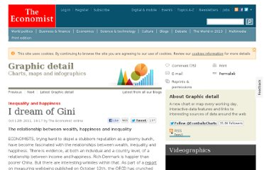 http://www.economist.com/blogs/dailychart/2011/10/inequality-and-happiness