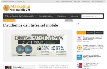 http://marketing-webmobile.fr/2011/12/laudience-de-linternet-mobile/