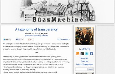 http://buzzmachine.com/2010/10/23/a-taxonomy-of-transparency/