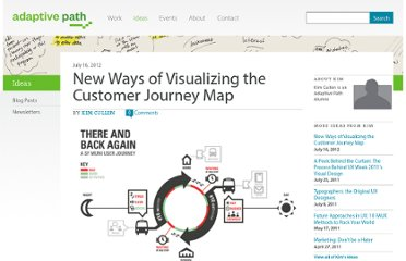 http://adaptivepath.com/ideas/new-ways-of-visualizing-the-customer-journey-map