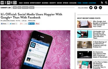 http://www.wired.com/gadgetlab/2012/07/facebook-google-plus-survey/