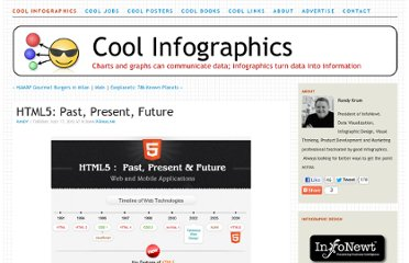 http://www.coolinfographics.com/blog/2012/7/17/html5-past-present-future.html