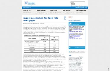 http://www.experian.com/blogs/hitwise-uk/2010/08/27/surge-in-searches-for-fixed-rate-mortgages/