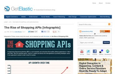 http://www.getelastic.com/the-rise-of-shopping-apis-infographic/