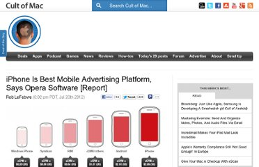 http://www.cultofmac.com/180046/iphone-is-best-mobile-advertising-platform-says-opera-software-report/