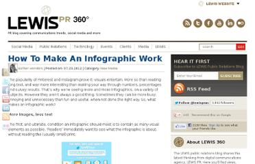 http://blog.lewispr.com/2012/07/how-to-make-an-infographic-work.html