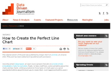 http://datadrivenjournalism.net/resources/How_to_Create_the_Perfect_Line_Chart