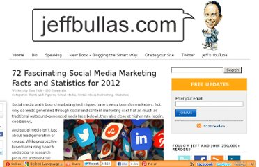 http://www.jeffbullas.com/2012/07/24/72-fascinating-social-media-marketing-facts-and-statistics-for-2012/