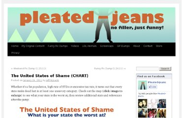 http://www.pleated-jeans.com/2011/01/24/the-united-states-of-shame-chart/