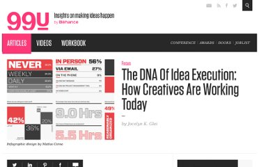 http://99u.com/articles/7181/The-DNA-Of-Idea-Execution-How-Creatives-Are-Working-Today