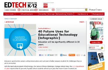 http://www.edtechmagazine.com/k12/article/2012/07/40-future-uses-educational-technology-infographic