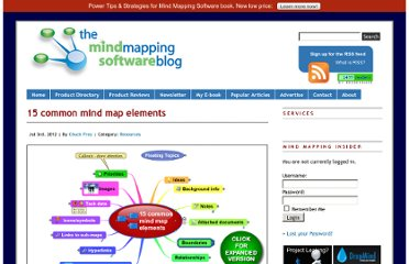 http://mindmappingsoftwareblog.com/15-common-mind-map-elements/