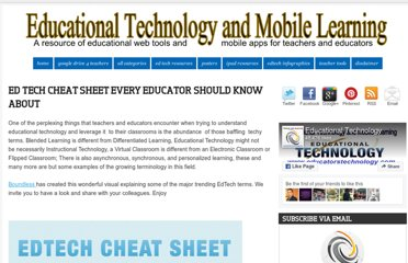 http://www.educatorstechnology.com/2012/07/ed-tech-cheat-sheet-every-educator.html