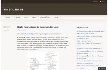 http://ascendances.wordpress.com/2012/01/17/carte-heuristique-de-commandes-unix/