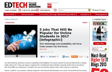 http://www.edtechmagazine.com/higher/article/2012/07/5-jobs-will-be-popular-online-students-2017-infographic