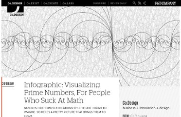 http://www.fastcodesign.com/1670397/infographic-visualizing-prime-numbers-for-people-who-suck-at-math