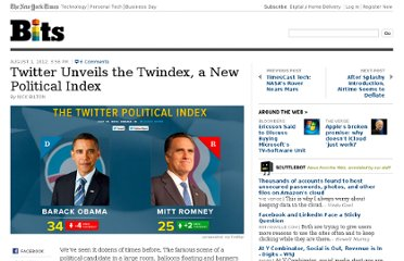 http://bits.blogs.nytimes.com/2012/08/01/twitter-unveils-the-twindex-a-new-political-index/