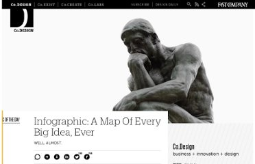 http://www.fastcodesign.com/1670395/infographic-a-map-of-every-big-idea-ever