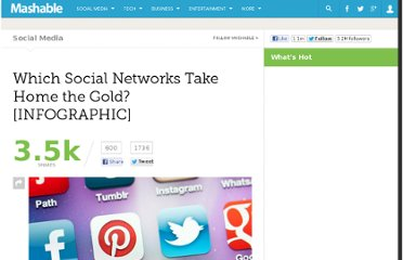 http://mashable.com/2012/08/02/social-network-data-infographic/