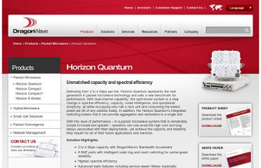 http://www.dragonwaveinc.com/products/packet-microwave/horizon-quantum