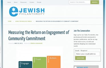 http://ejewishphilanthropy.com/measuring-the-return-on-engagement-of-community-commitment/