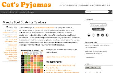 http://www.cats-pyjamas.net/2010/05/moodle-tool-guide-for-teachers/