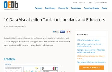 http://oedb.org/blogs/ilibrarian/2012/9-data-visualization-tools-for-librarians-and-educators/