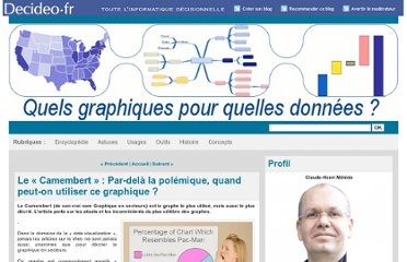 http://www.decideo.fr/datavisual/Le-Camembert-Par-dela-la-polemique-quand-peut-on-utiliser-ce-graphique_a24.html
