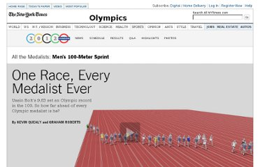 http://www.nytimes.com/interactive/2012/08/05/sports/olympics/the-100-meter-dash-one-race-every-medalist-ever.html?smid=fb-share