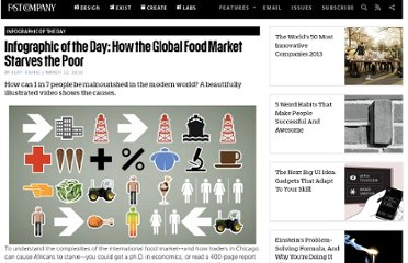 http://www.fastcompany.com/1580712/infographic-day-how-global-food-market-starves-poor