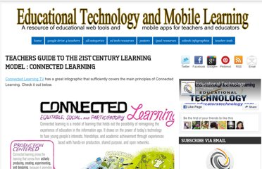 http://www.educatorstechnology.com/2012/08/teachers-guide-to-21st-century-learning.html
