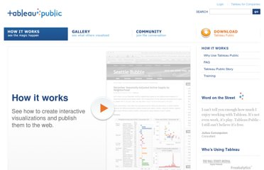 http://www.tableausoftware.com/public/how-it-works