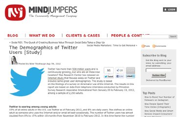 http://www.mindjumpers.com/blog/2012/08/demographic-of-twitter/